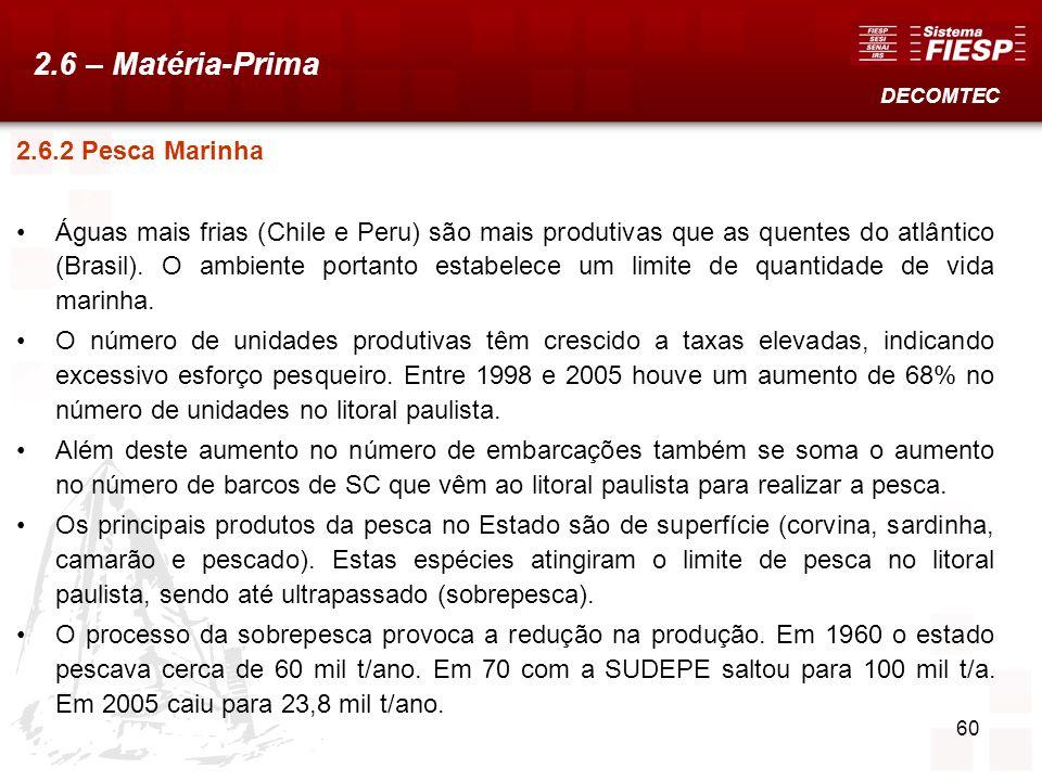 2.6 – Matéria-Prima 2.6.2 Pesca Marinha