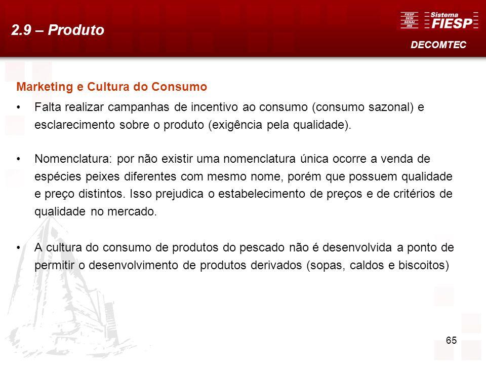 2.9 – Produto Marketing e Cultura do Consumo