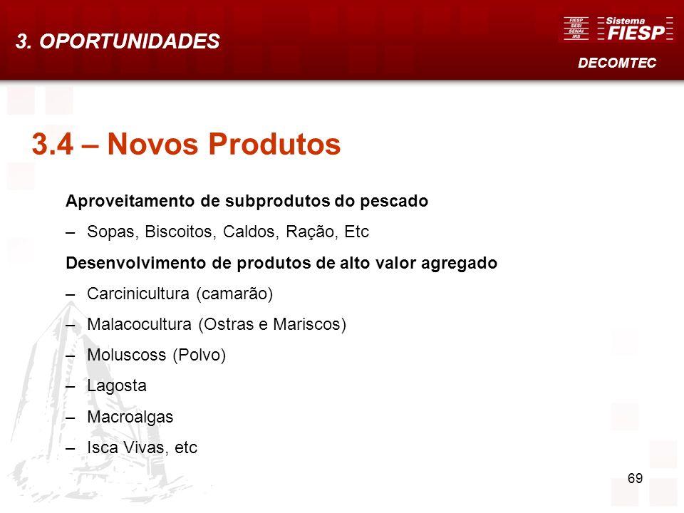 3.4 – Novos Produtos 3. OPORTUNIDADES