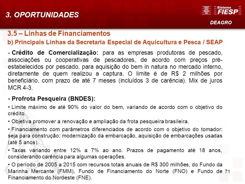 3. OPORTUNIDADES DEAGRO. 3.5 – Linhas de Financiamentos b) Principais Linhas da Secretaria Especial de Aquicultura e Pesca / SEAP.