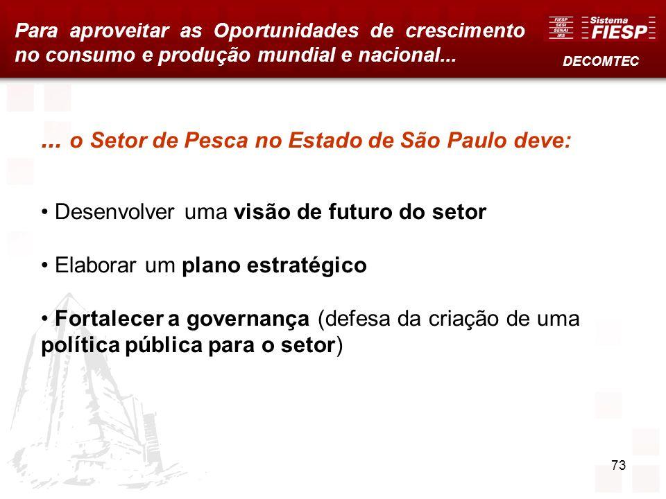 ... o Setor de Pesca no Estado de São Paulo deve: