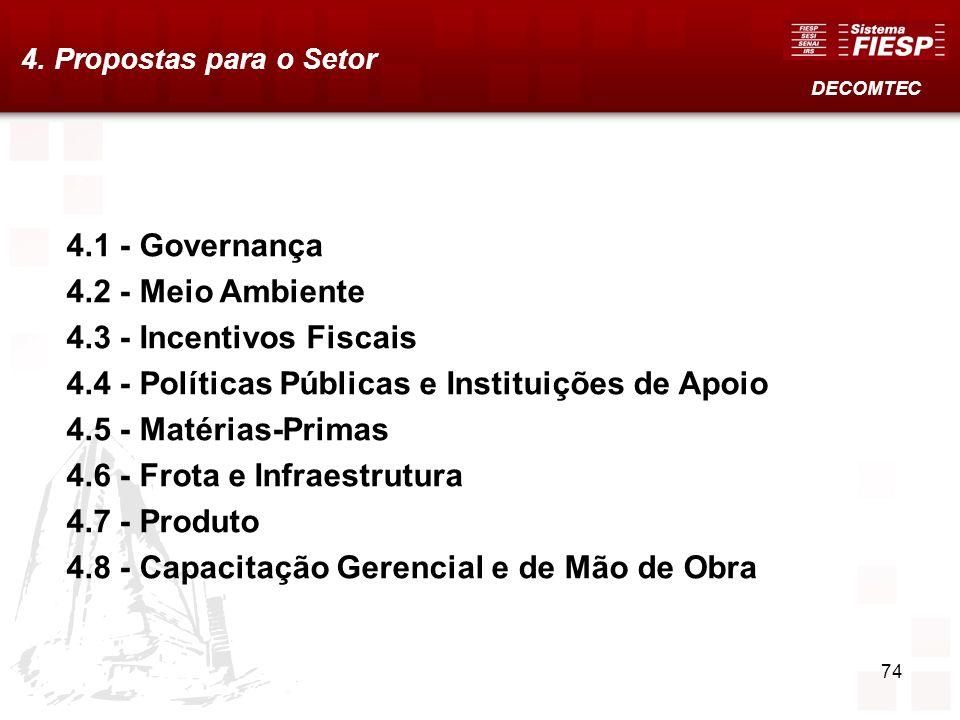 4.4 - Políticas Públicas e Instituições de Apoio 4.5 - Matérias-Primas