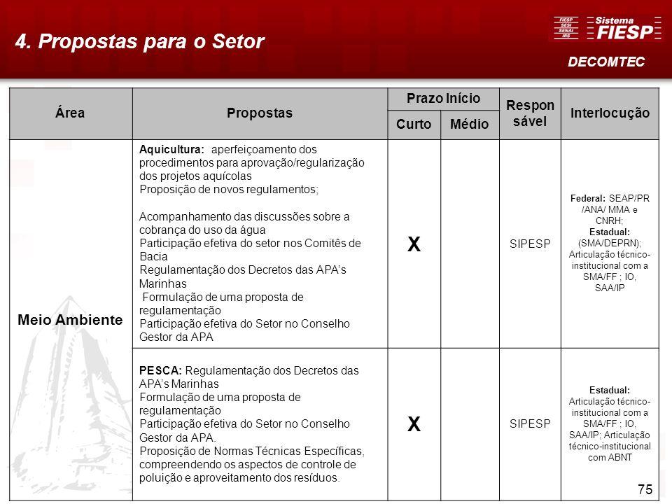 4. Propostas para o Setor X Meio Ambiente DECOMTEC Área Propostas