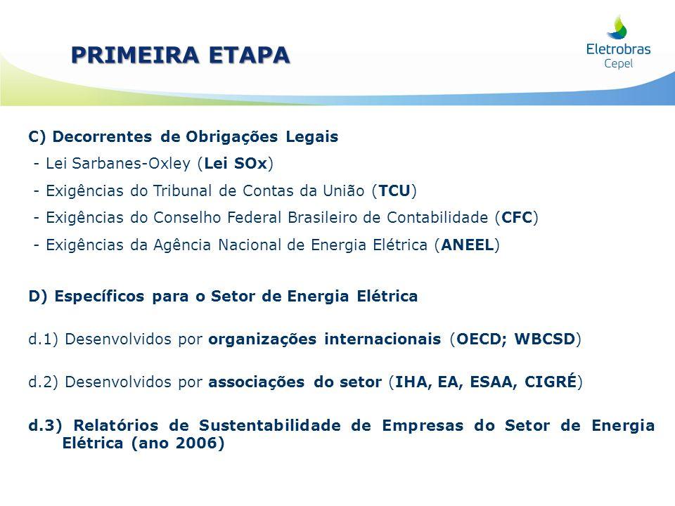 PRIMEIRA ETAPA PRIMEIRA ETAPA C) Decorrentes de Obrigações Legais