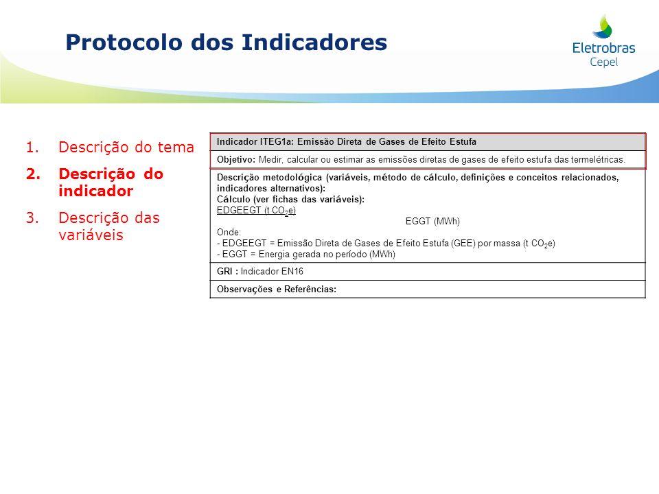 Protocolo dos Indicadores