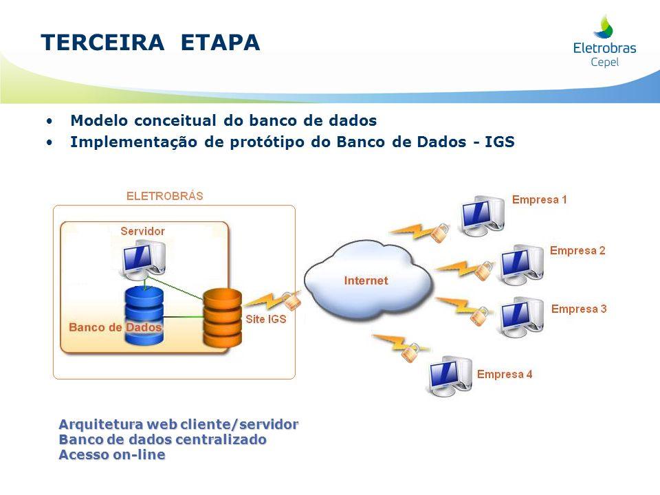 TERCEIRA ETAPA Modelo conceitual do banco de dados