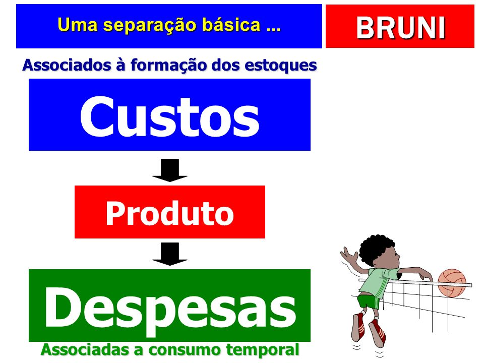 Associados à formação dos estoques Associadas a consumo temporal