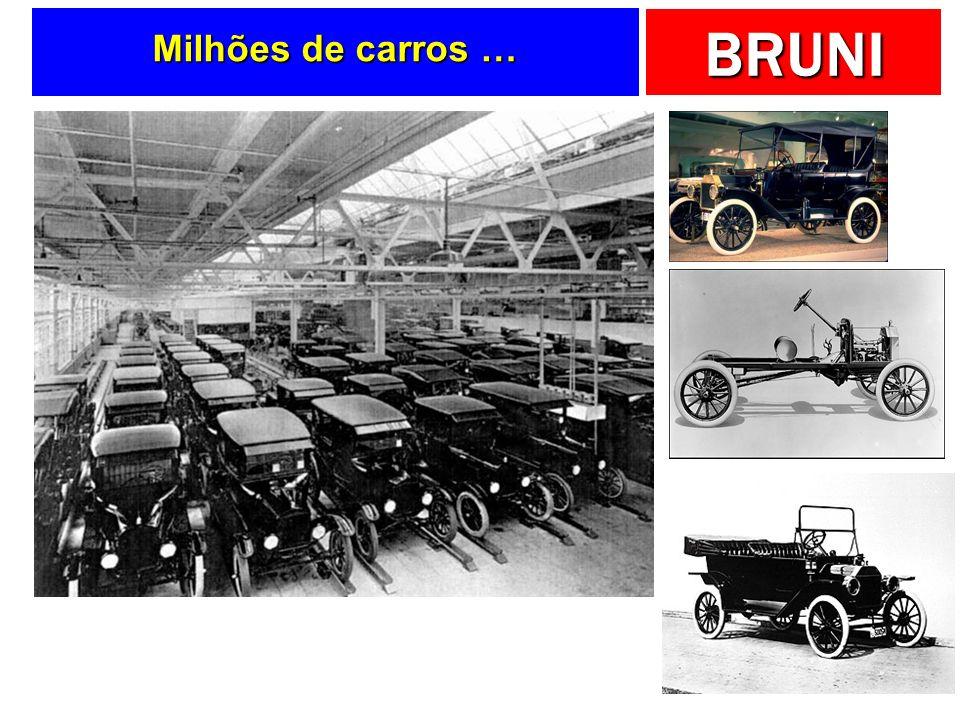 Milhões de carros …