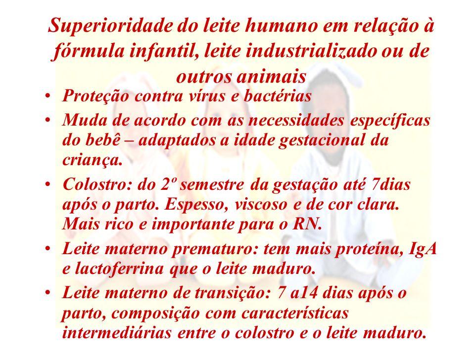 Superioridade do leite humano em relação à fórmula infantil, leite industrializado ou de outros animais