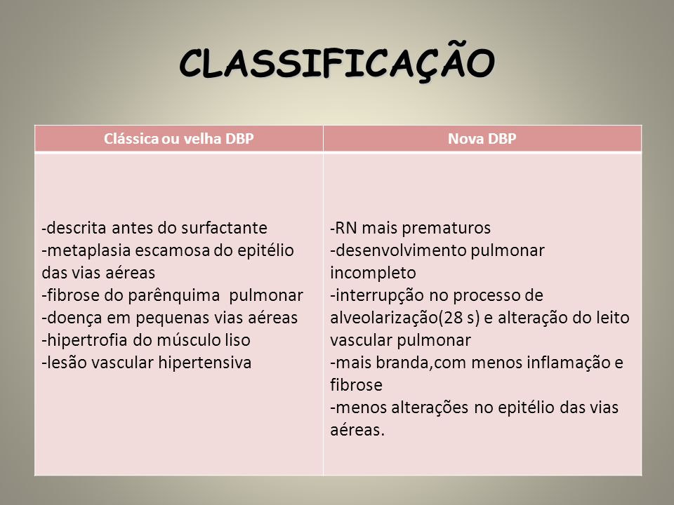 CLASSIFICAÇÃO -metaplasia escamosa do epitélio das vias aéreas
