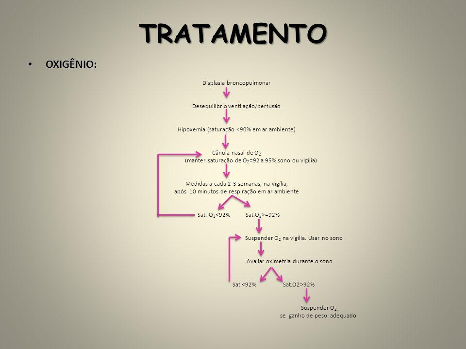 TRATAMENTO OXIGÊNIO: Displasia broncopulmonar