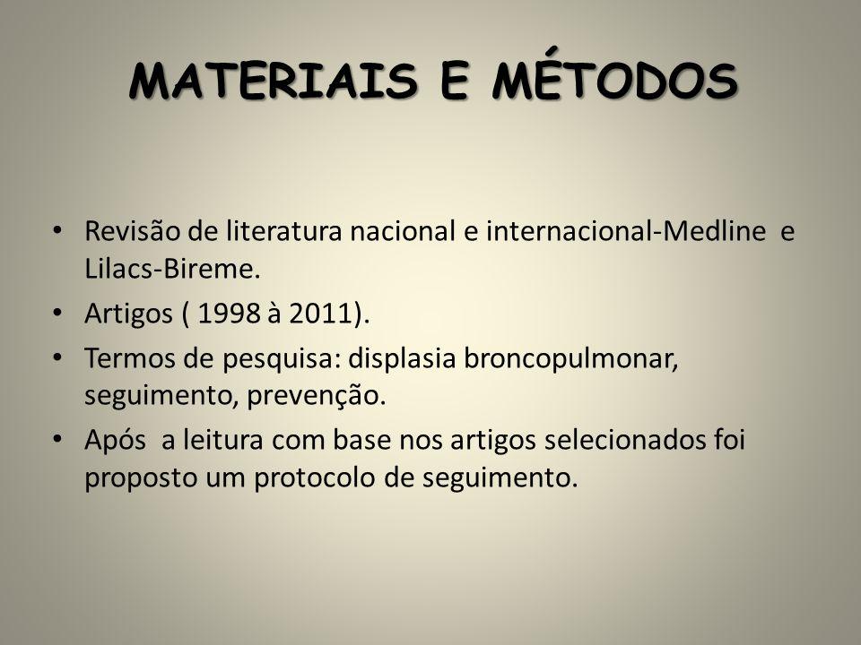 MATERIAIS E MÉTODOS Revisão de literatura nacional e internacional-Medline e Lilacs-Bireme. Artigos ( 1998 à 2011).