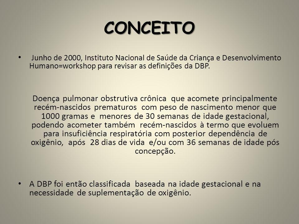 CONCEITO Junho de 2000, Instituto Nacional de Saúde da Criança e Desenvolvimento Humano=workshop para revisar as definições da DBP.