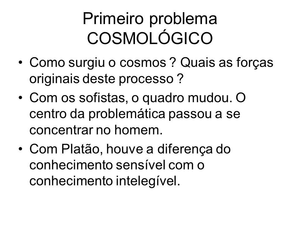 Primeiro problema COSMOLÓGICO