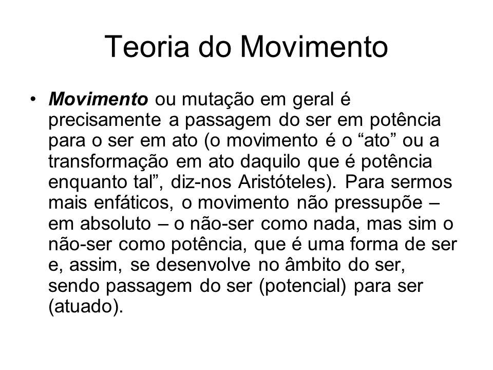 Teoria do Movimento