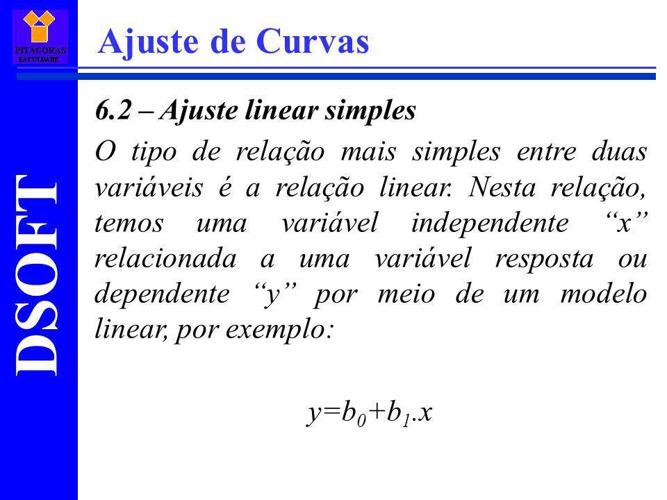 Ajuste de Curvas 6.2 – Ajuste linear simples