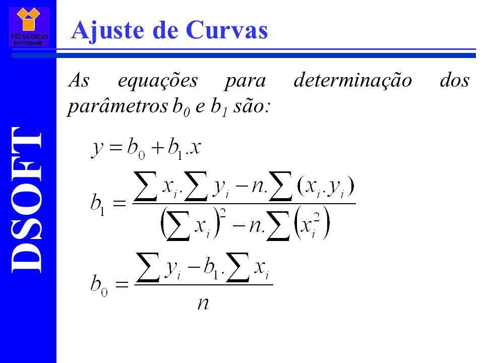 Ajuste de Curvas As equações para determinação dos parâmetros b0 e b1 são: