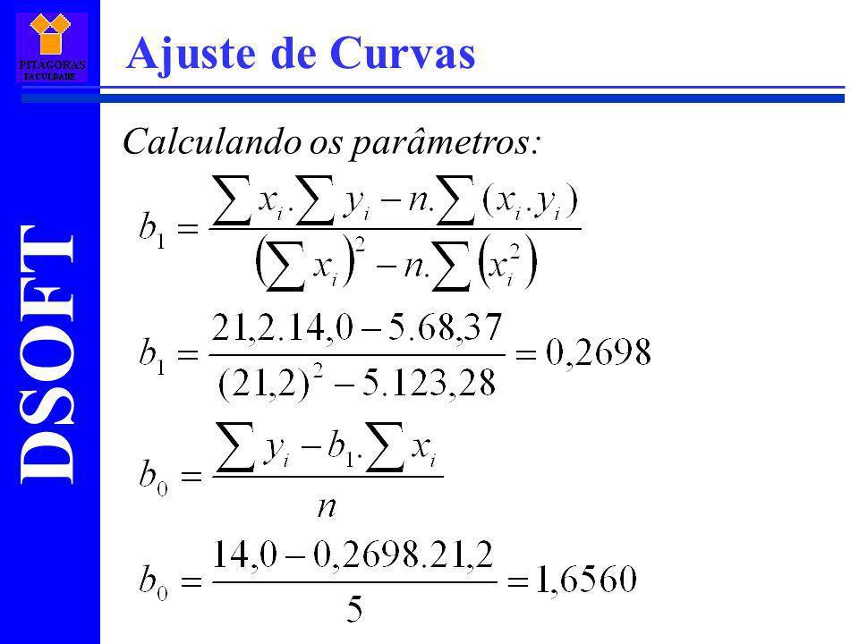 Ajuste de Curvas Calculando os parâmetros: