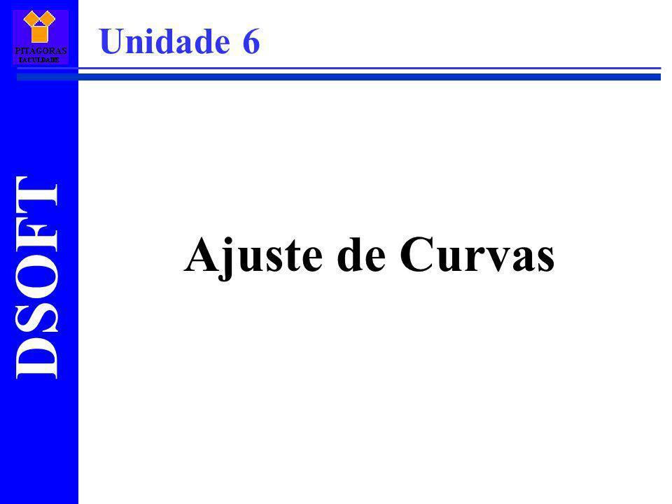 Unidade 6 Ajuste de Curvas