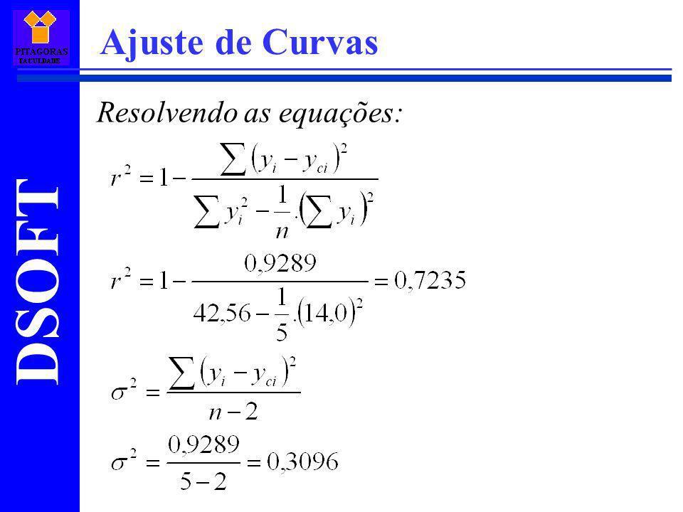 Ajuste de Curvas Resolvendo as equações: