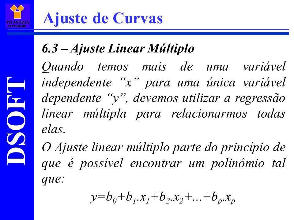 Ajuste de Curvas 6.3 – Ajuste Linear Múltiplo