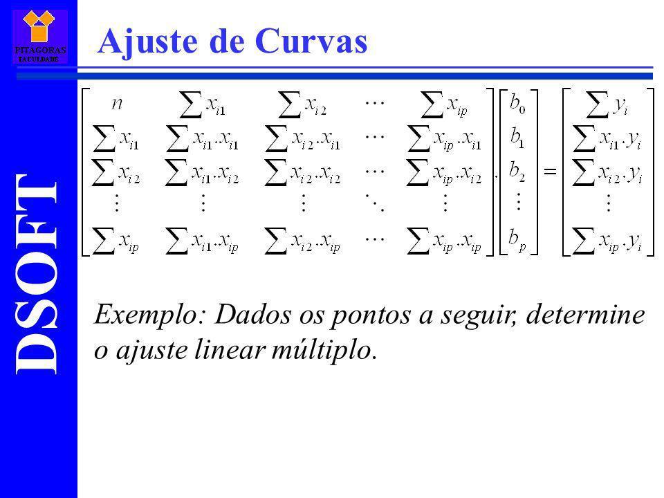 Ajuste de Curvas Exemplo: Dados os pontos a seguir, determine o ajuste linear múltiplo.