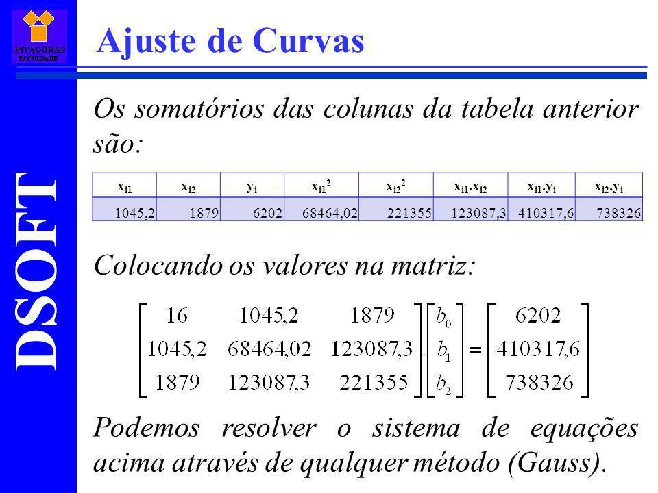 Ajuste de Curvas Os somatórios das colunas da tabela anterior são: