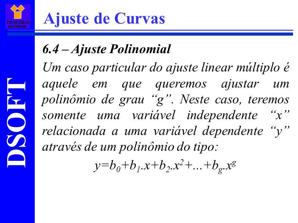 Ajuste de Curvas 6.4 – Ajuste Polinomial