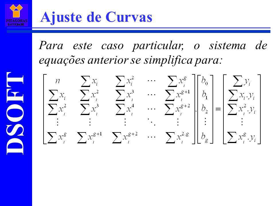 Ajuste de Curvas Para este caso particular, o sistema de equações anterior se simplifica para: