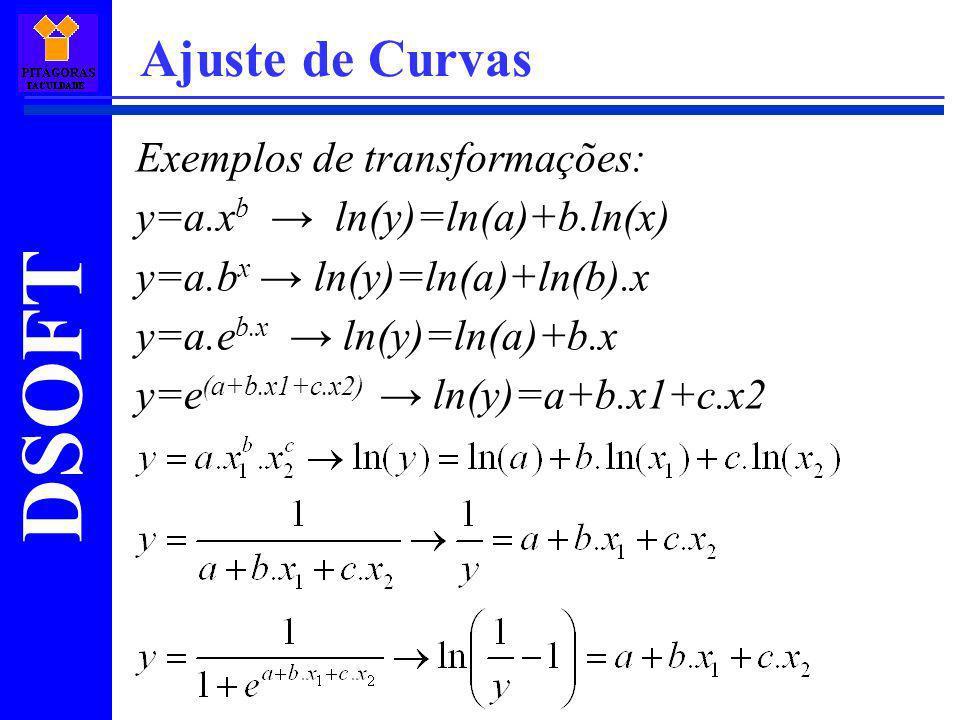 Ajuste de Curvas Exemplos de transformações:
