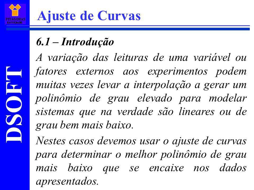 Ajuste de Curvas 6.1 – Introdução