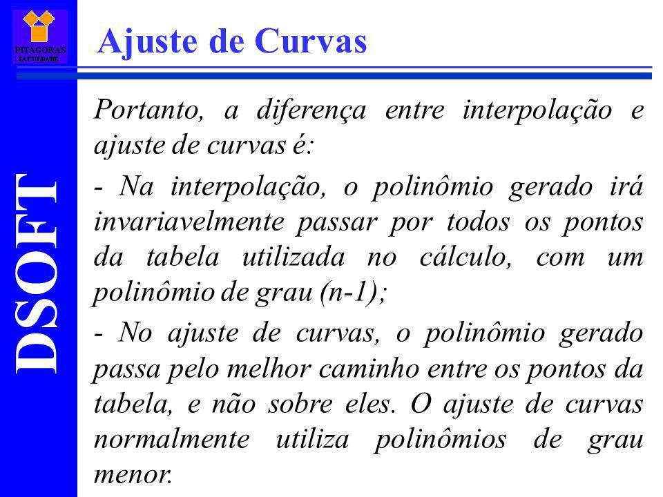 Ajuste de Curvas Portanto, a diferença entre interpolação e ajuste de curvas é: