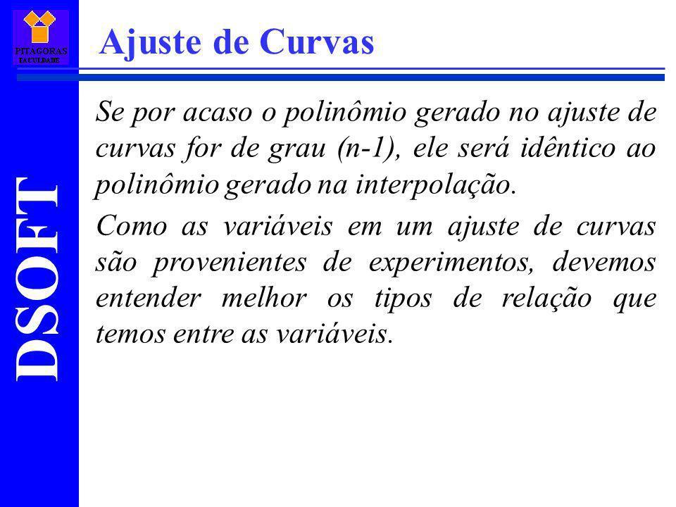 Ajuste de Curvas Se por acaso o polinômio gerado no ajuste de curvas for de grau (n-1), ele será idêntico ao polinômio gerado na interpolação.