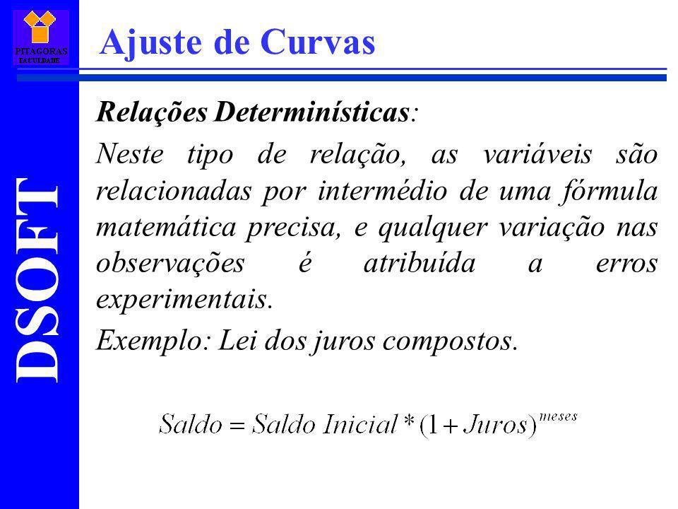 Ajuste de Curvas Relações Determinísticas: