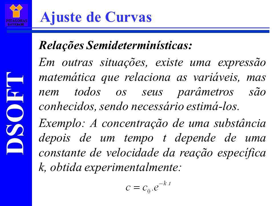 Ajuste de Curvas Relações Semideterminísticas: