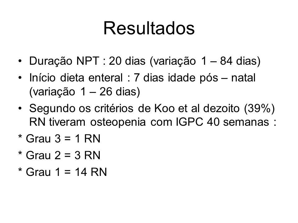 Resultados Duração NPT : 20 dias (variação 1 – 84 dias)