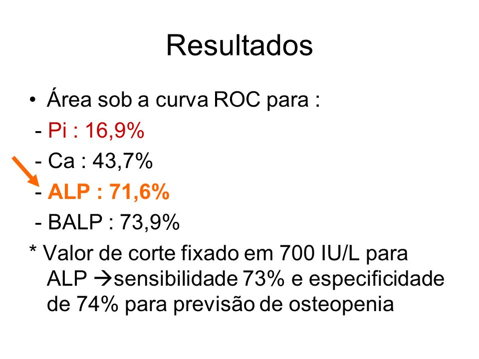 Resultados Área sob a curva ROC para : - Pi : 16,9% - Ca : 43,7%