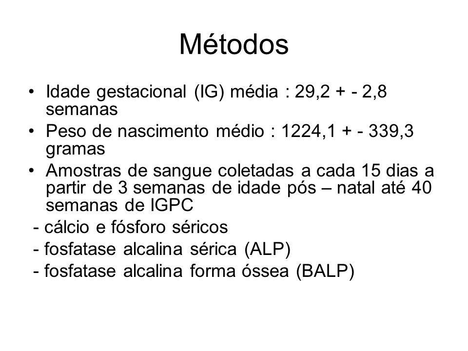 Métodos Idade gestacional (IG) média : 29,2 + - 2,8 semanas