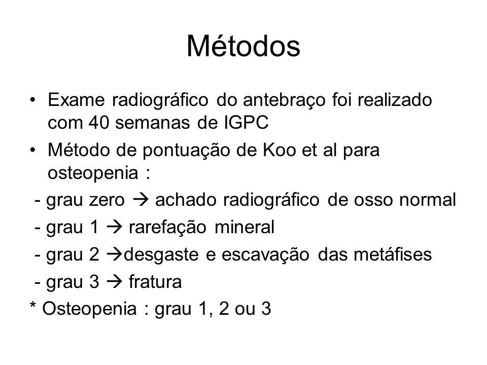 Métodos Exame radiográfico do antebraço foi realizado com 40 semanas de IGPC. Método de pontuação de Koo et al para osteopenia :