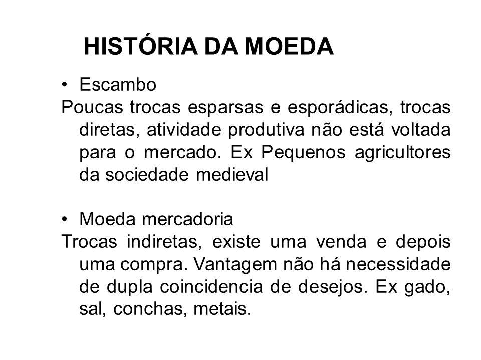 HISTÓRIA DA MOEDA Escambo