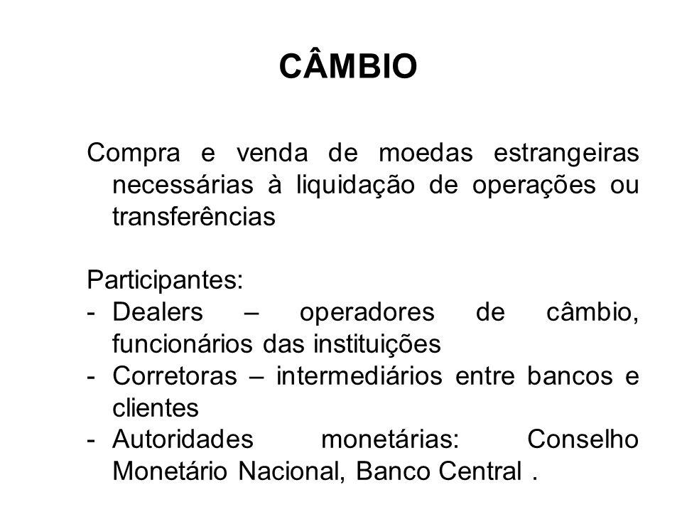 CÂMBIO Compra e venda de moedas estrangeiras necessárias à liquidação de operações ou transferências.