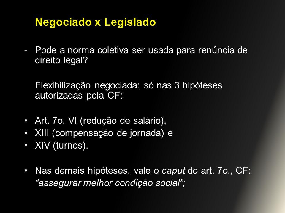 Negociado x Legislado Pode a norma coletiva ser usada para renúncia de direito legal