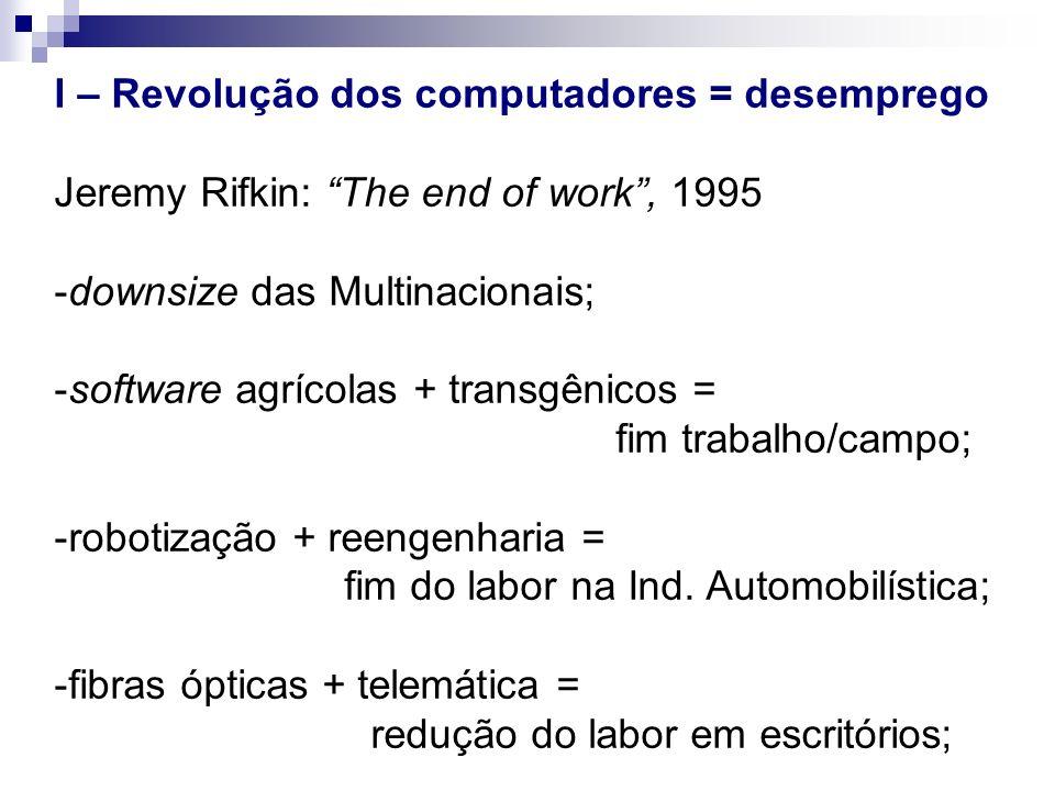 I – Revolução dos computadores = desemprego