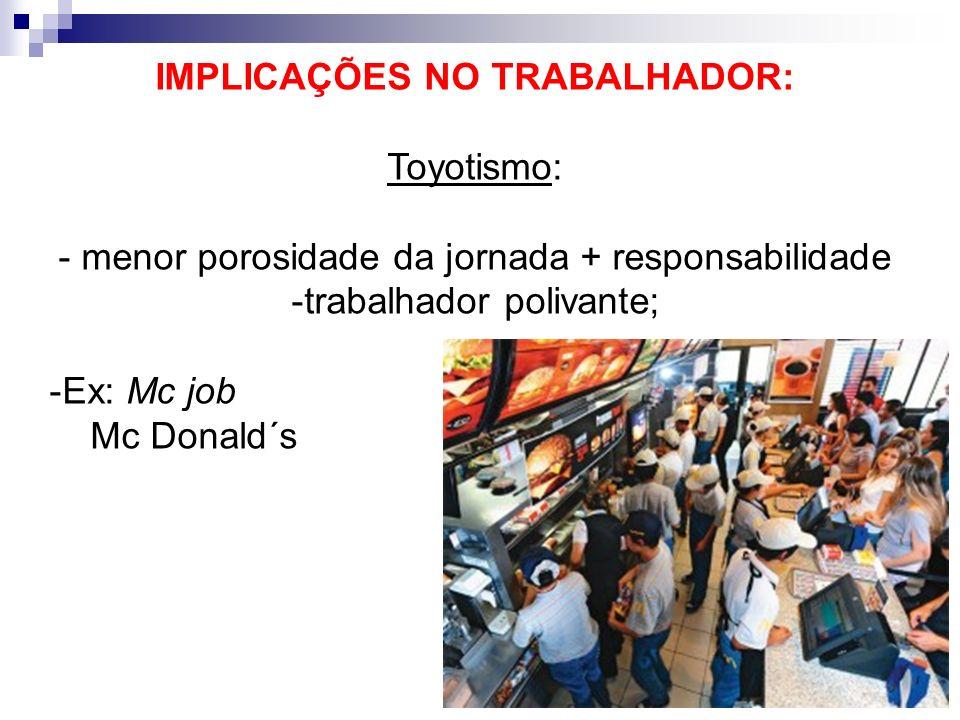 IMPLICAÇÕES NO TRABALHADOR: