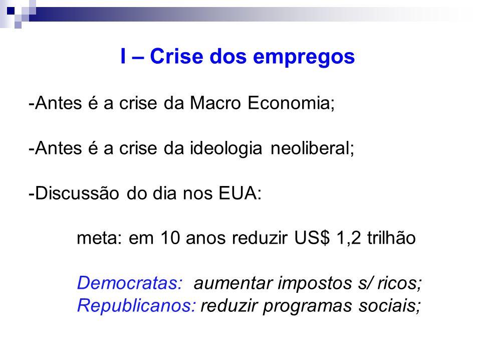 I – Crise dos empregos Antes é a crise da Macro Economia;