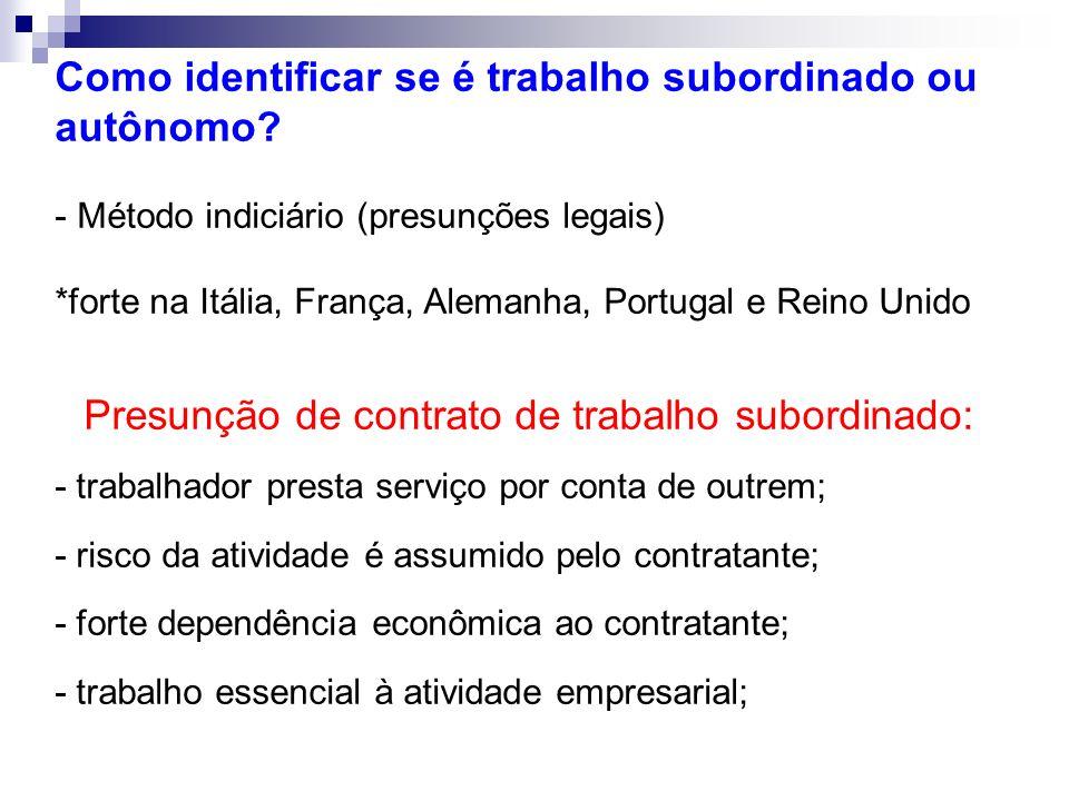 Como identificar se é trabalho subordinado ou autônomo