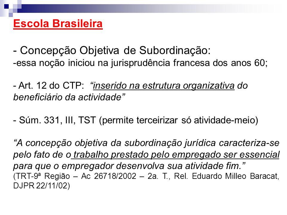 - Concepção Objetiva de Subordinação: