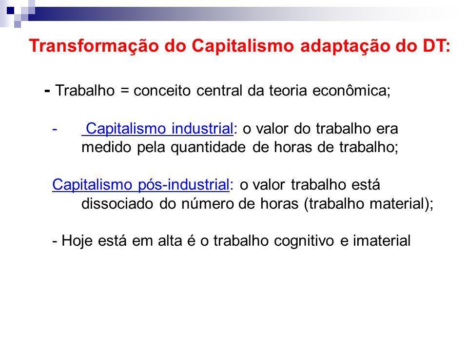 Transformação do Capitalismo adaptação do DT: