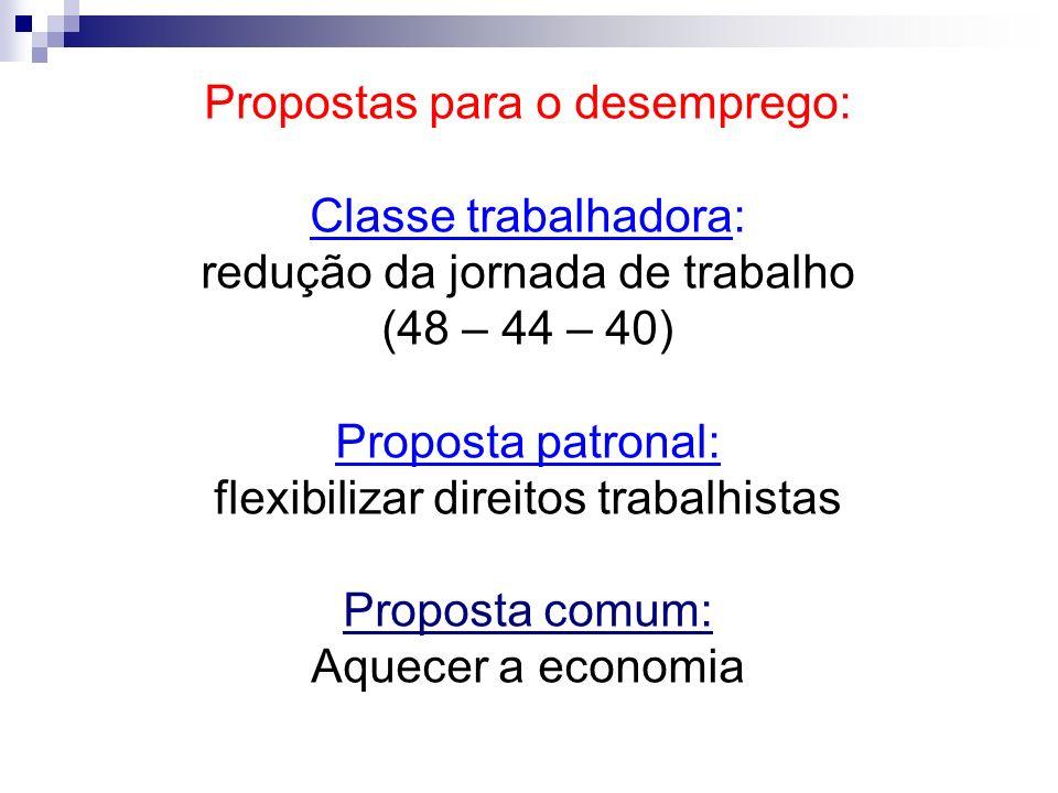 Propostas para o desemprego: Classe trabalhadora: