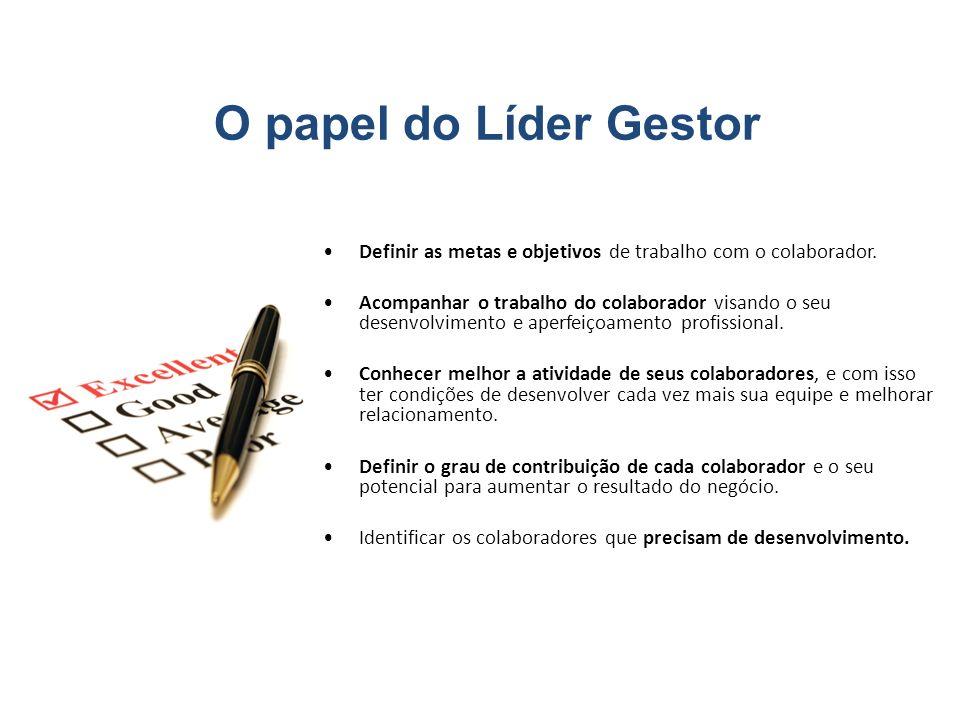 O papel do Líder Gestor Definir as metas e objetivos de trabalho com o colaborador.